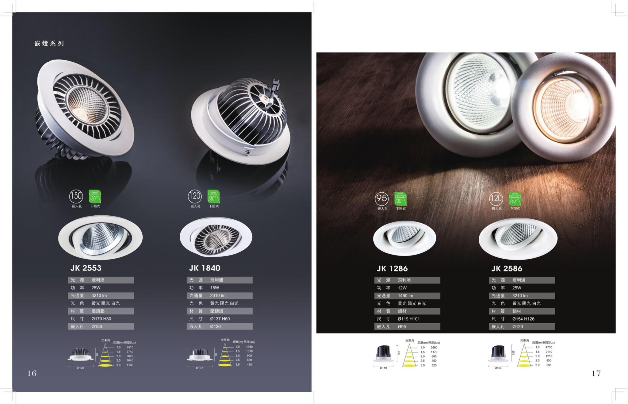JBR LED嵌燈