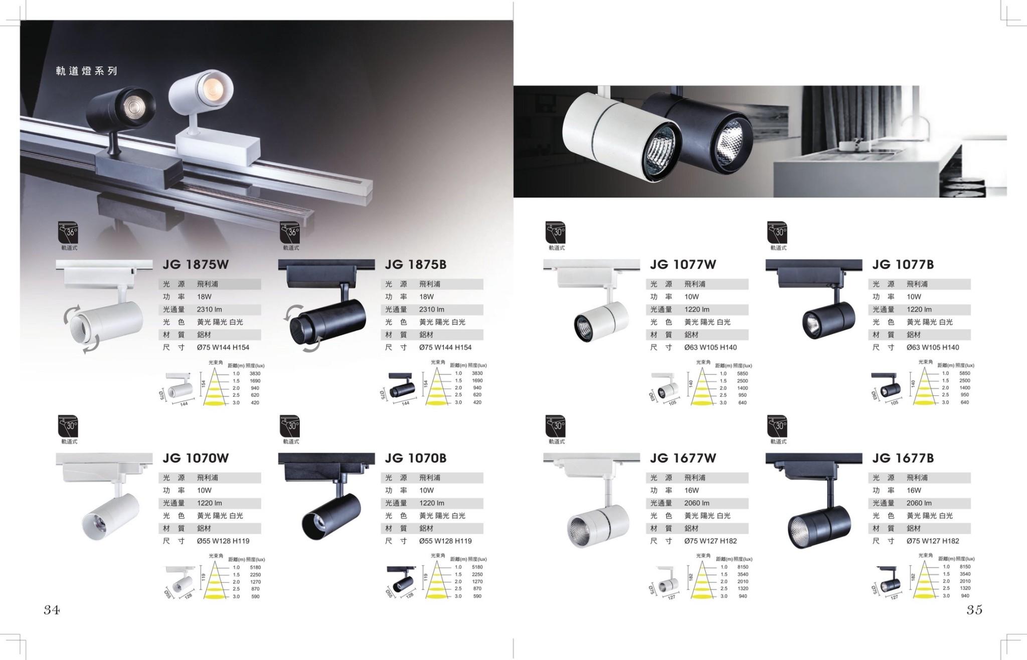 JBR LED軌道燈