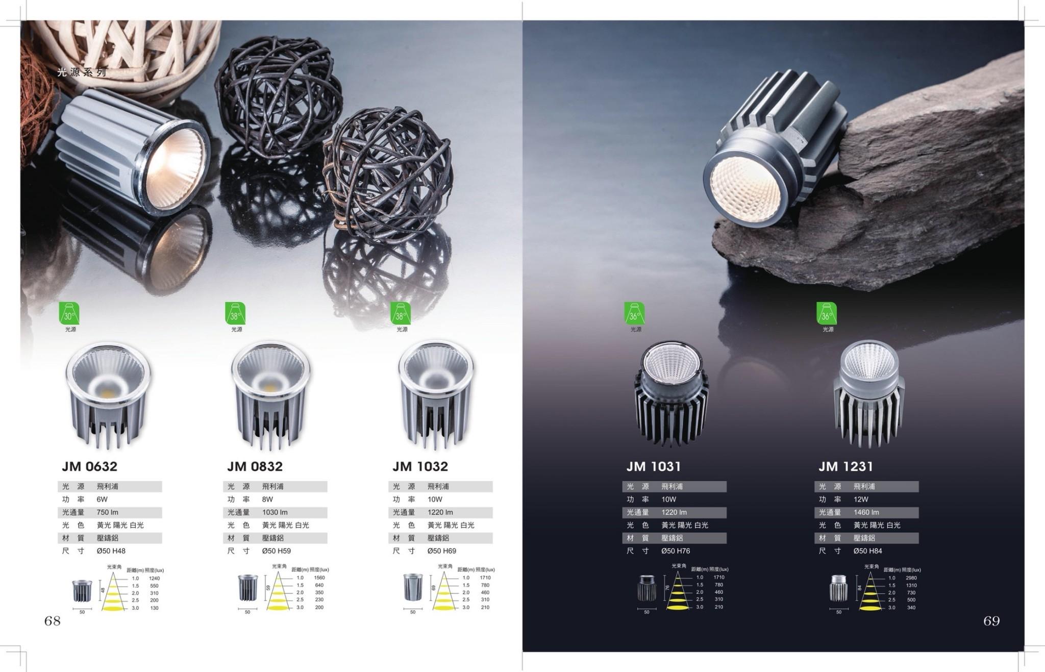 JBR LED模組光源