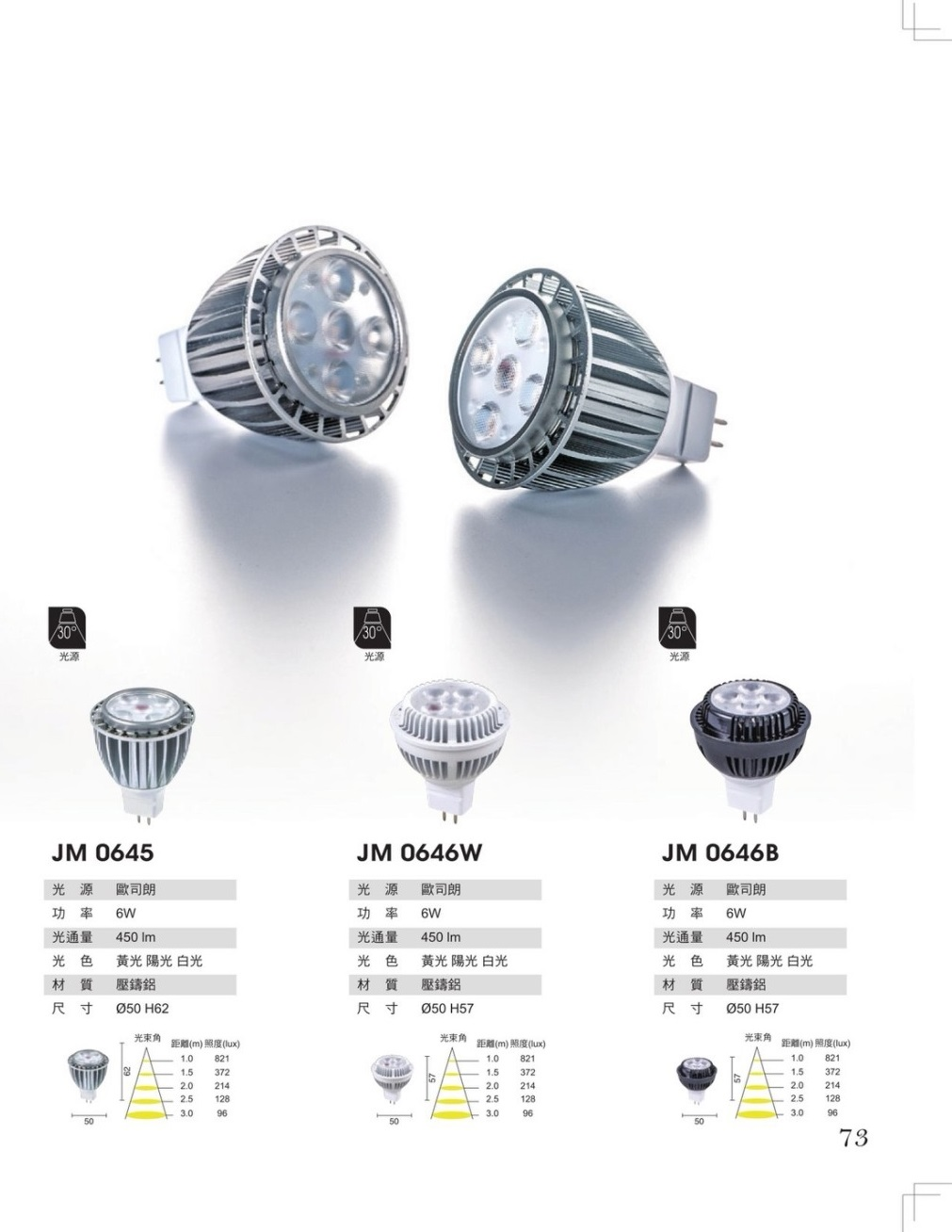 JBR LED MR16