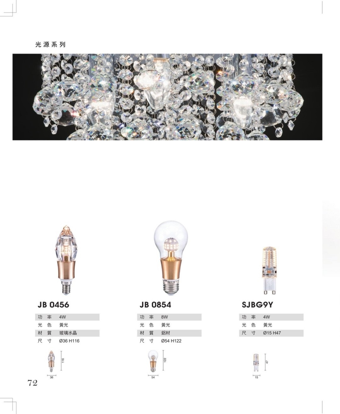 JBR LED