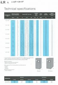 微油變頻空壓機GAVSD+(節能)10~50HP規格介紹