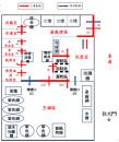 HACCP 廠區配置圖