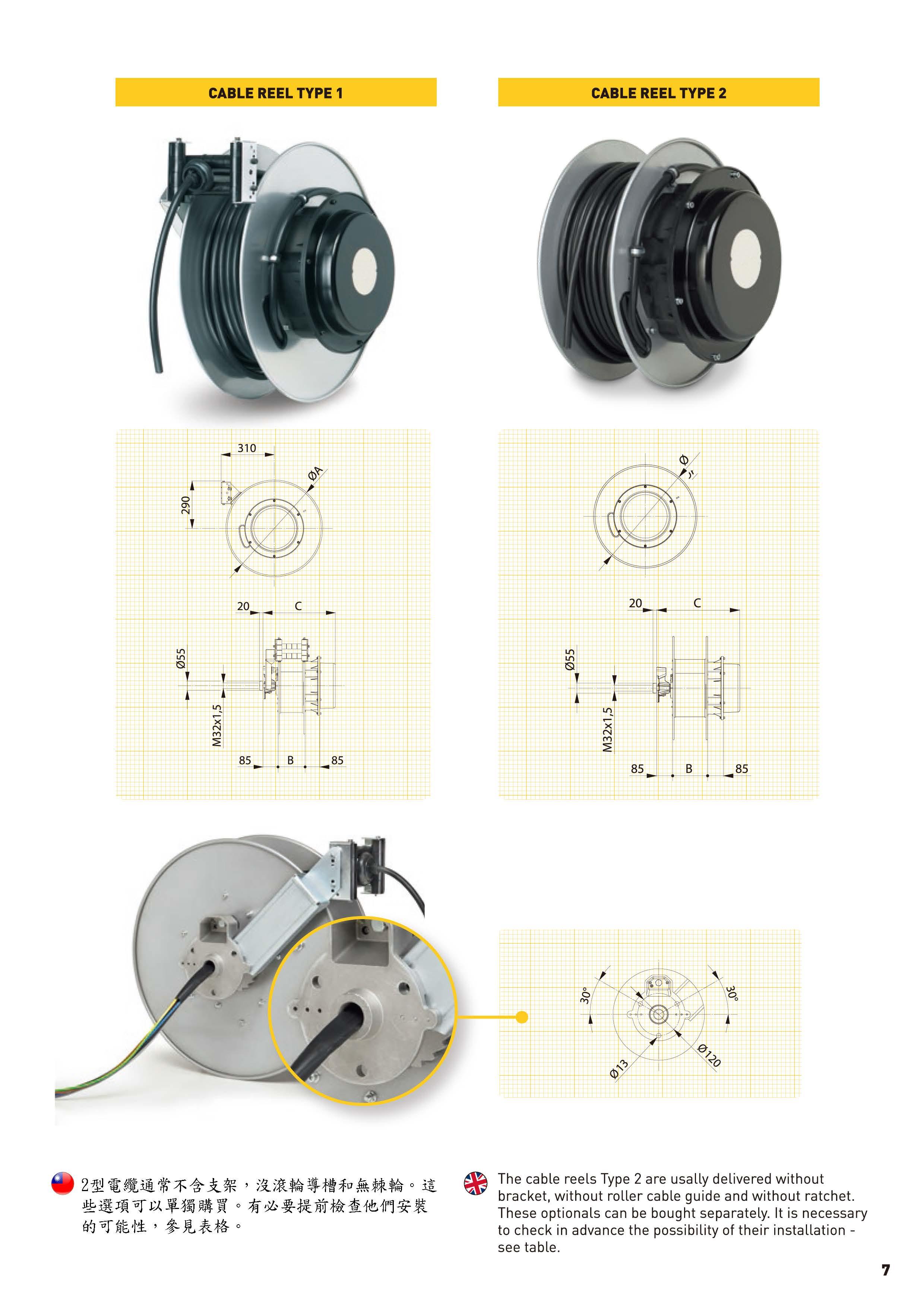 6-8. 1700系列規格  1700 Seire specification
