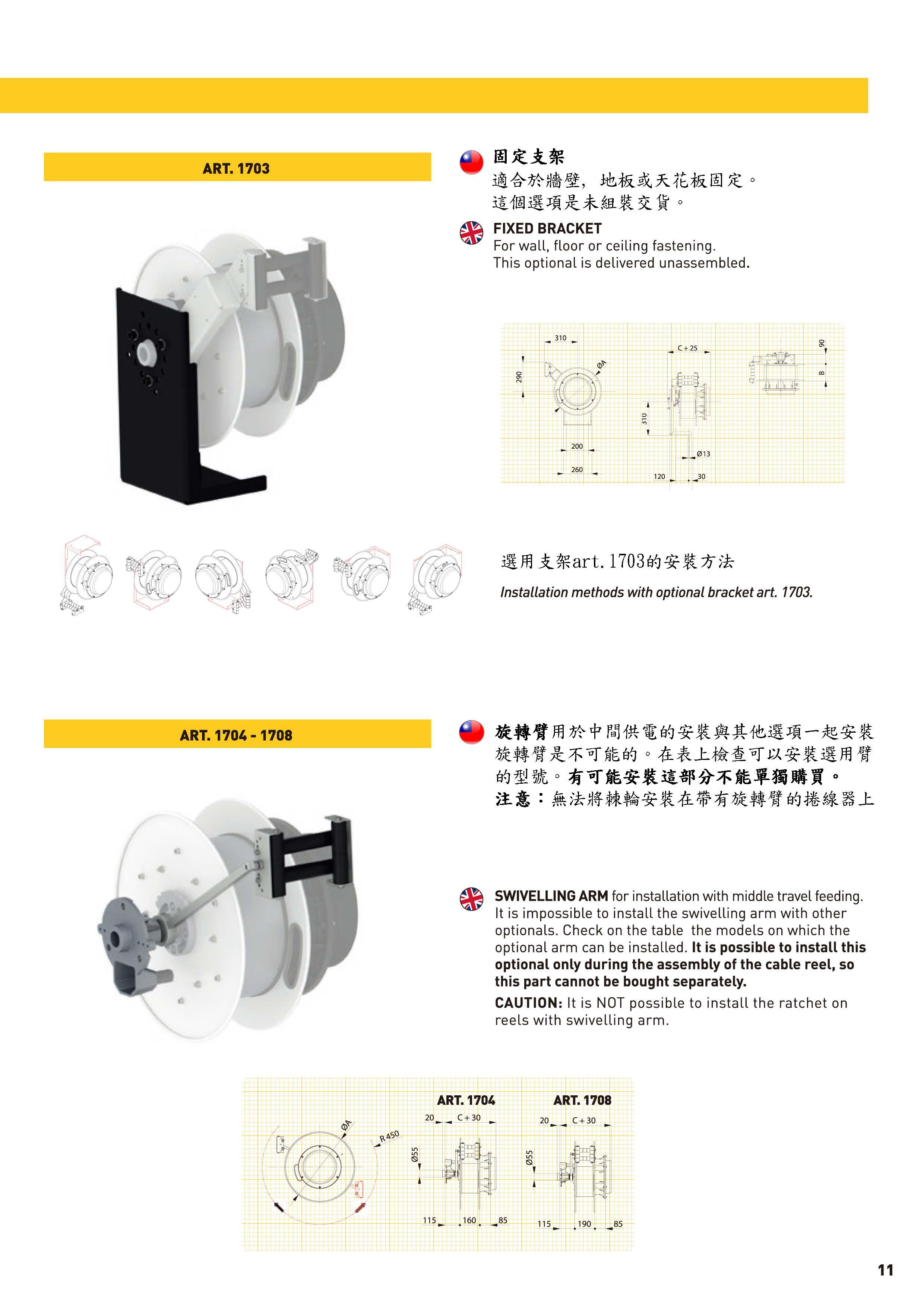 6-9.1700系列規格  1700 Seire specification