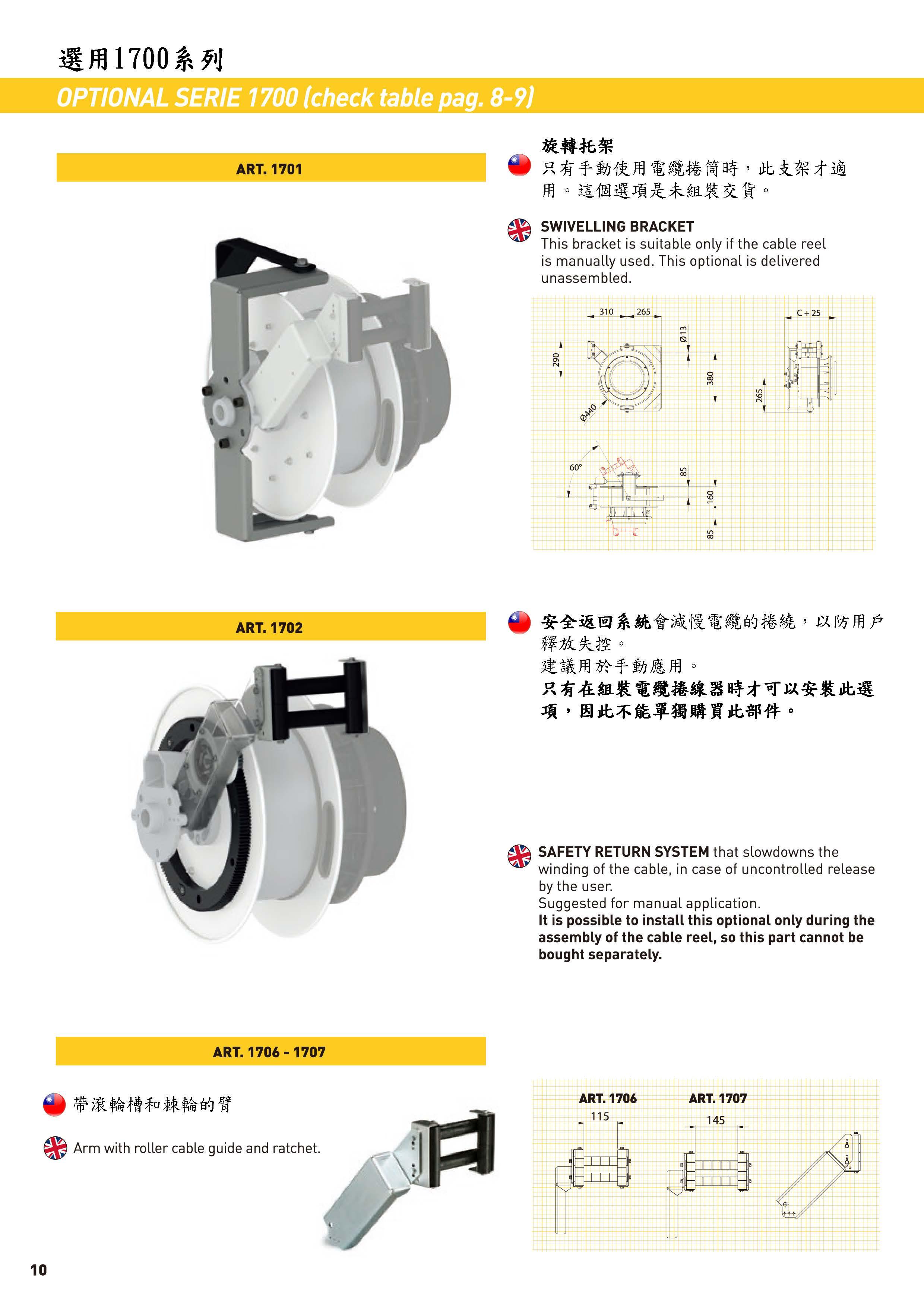 6-10. 選用1700系列 Optional 1700 seire