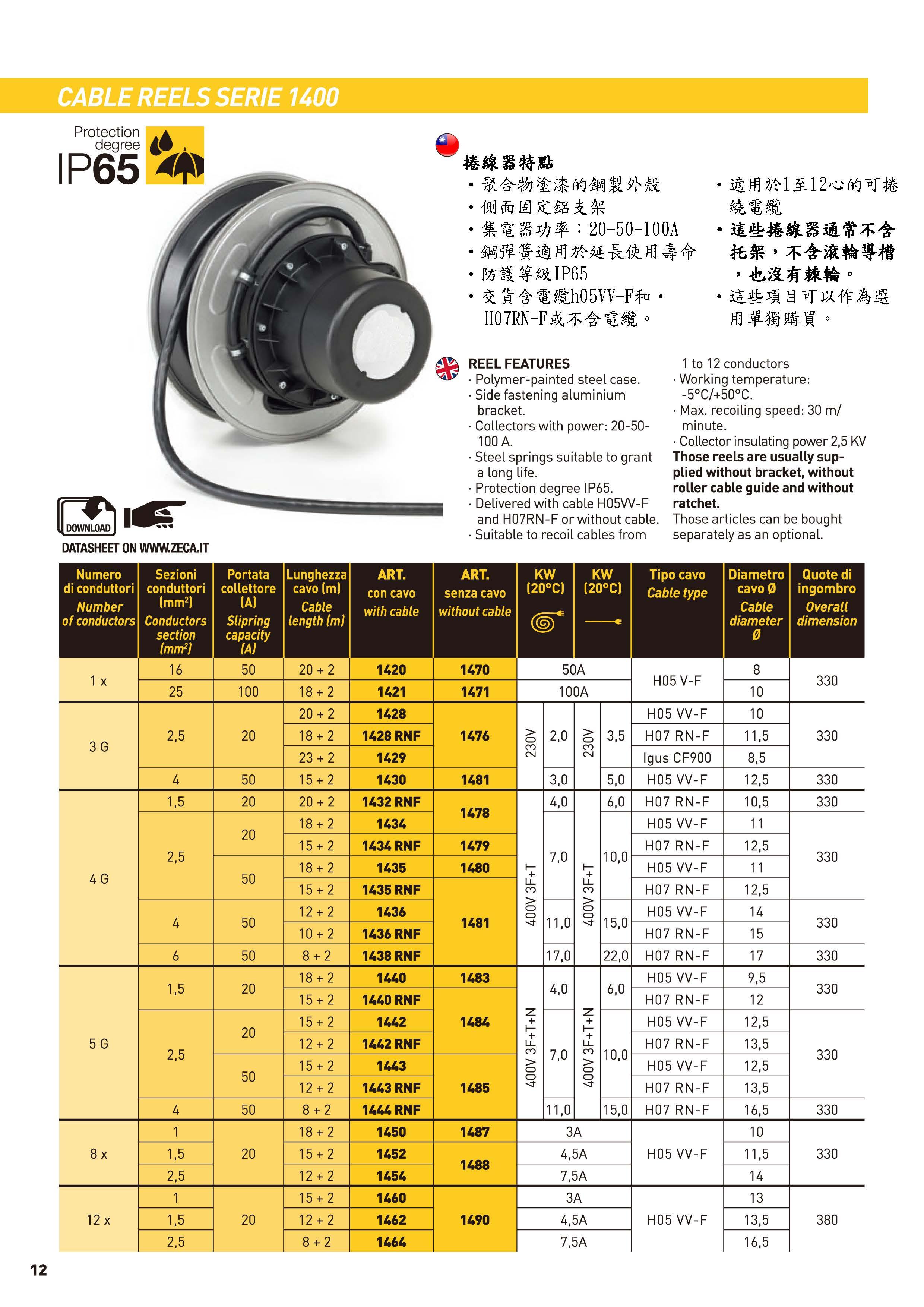 6-12.捲線器特點Reel Features