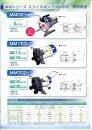 9-4.MM系列 噴漿幫浦 MM081 MM153 MM302