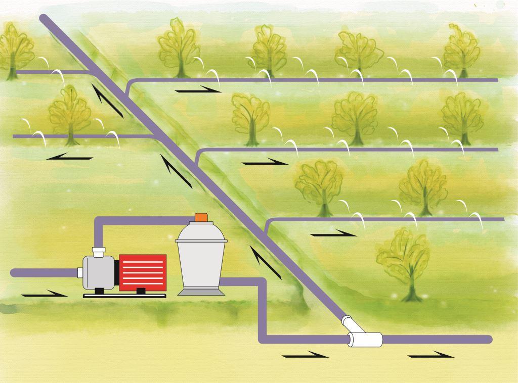 灌溉用 加壓馬達.jpg