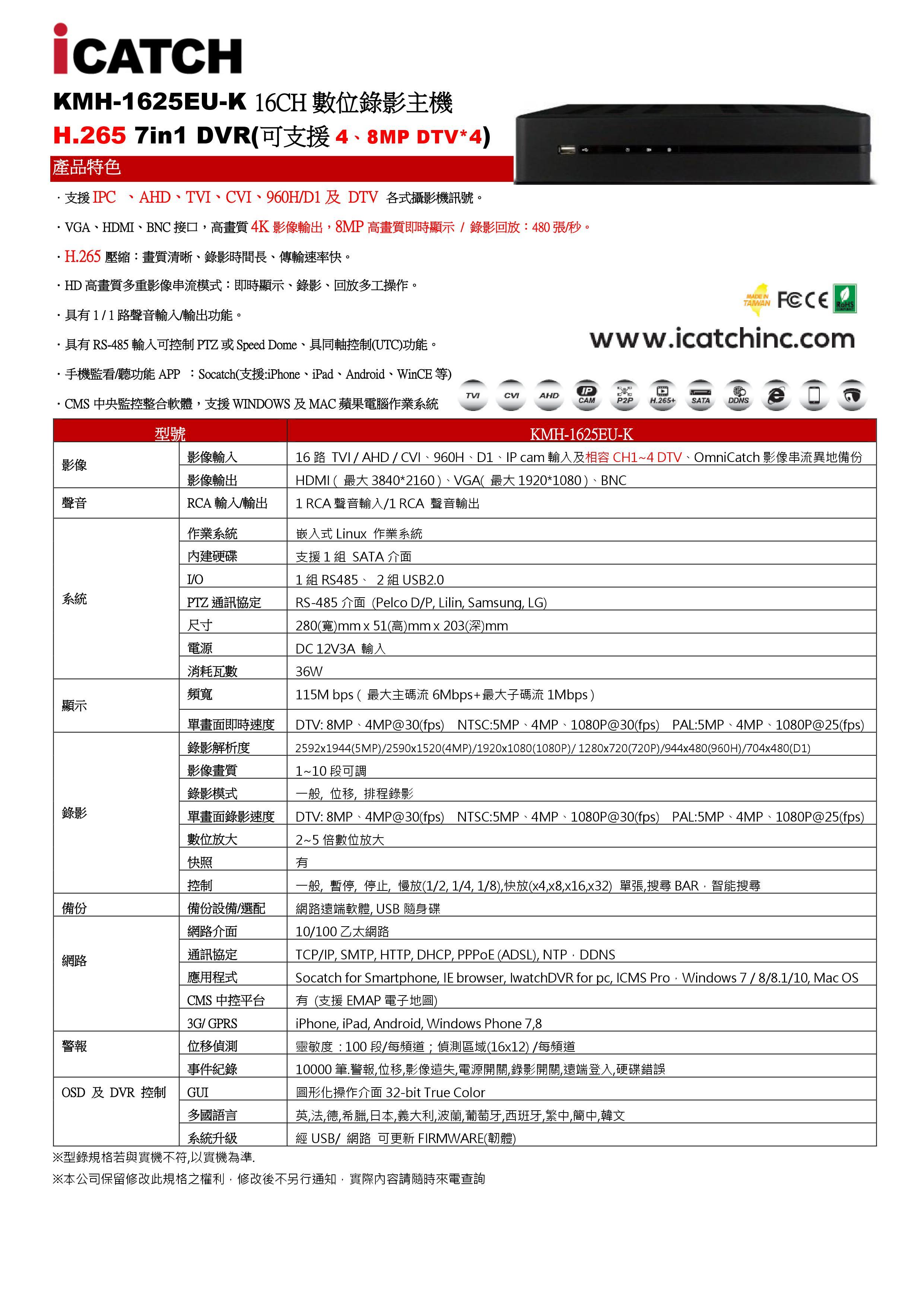 KMH-1625EU-K 16CH數位錄影主機