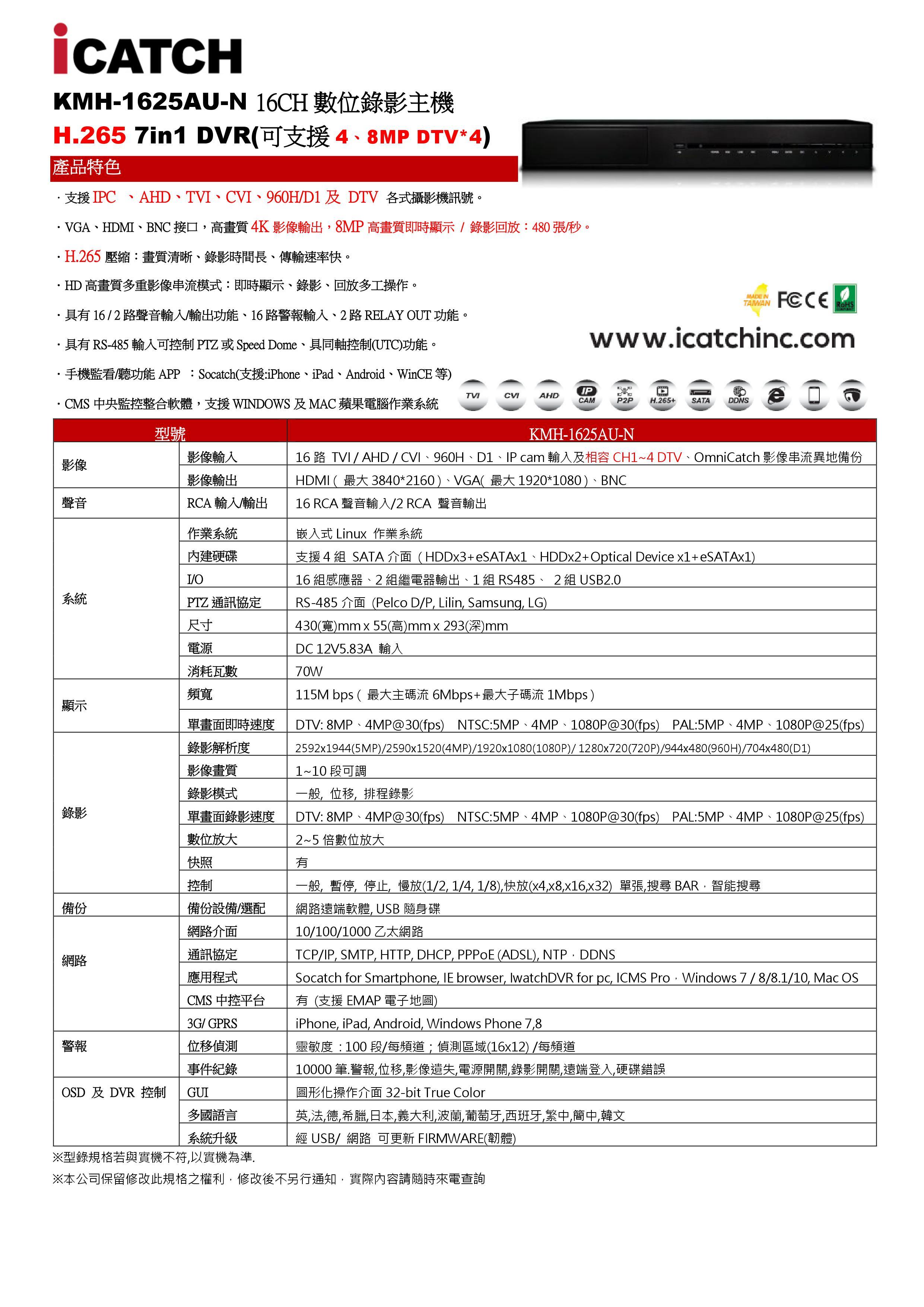 KMH-1625AU-N 16CH數位錄影主機