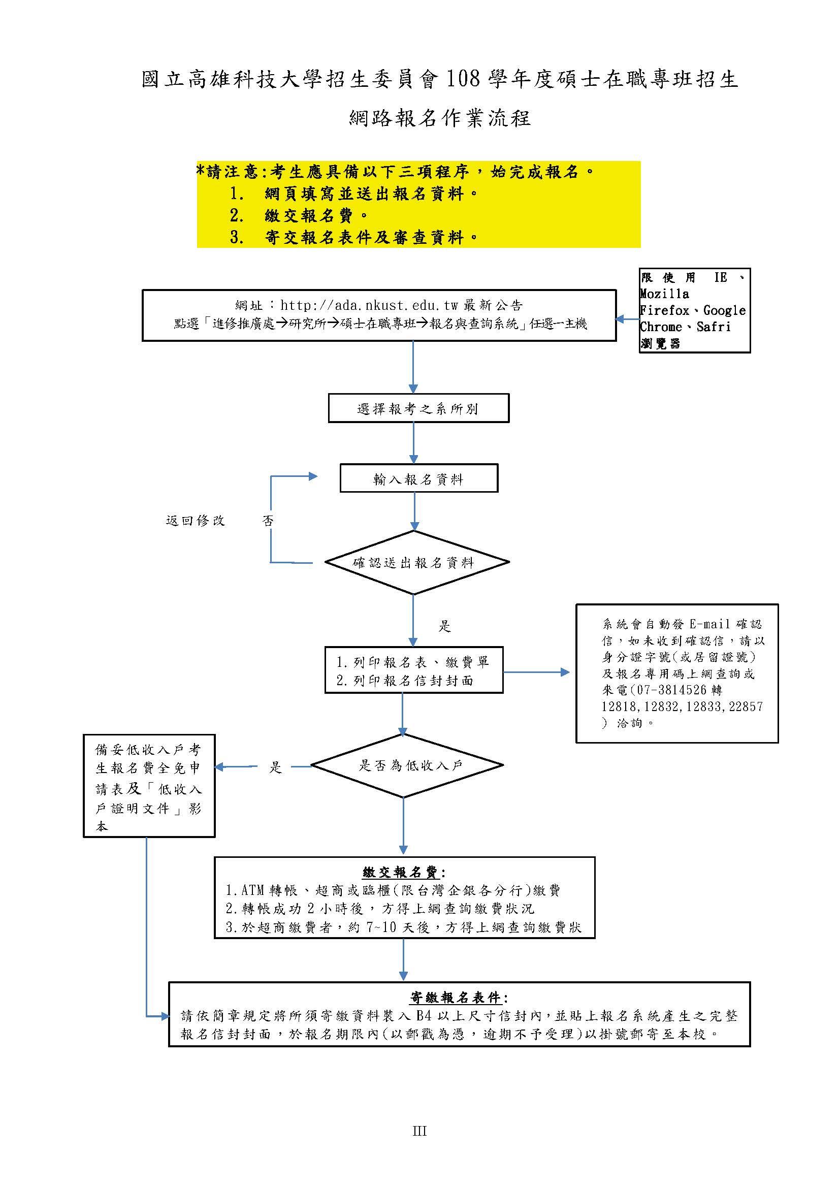 108學年度碩士在職專班招生簡章(流程圖).jpg