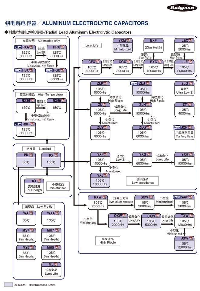 c_SERIES-CHART-2.jpg