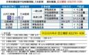 中華民國道路平坦檢驗規範
